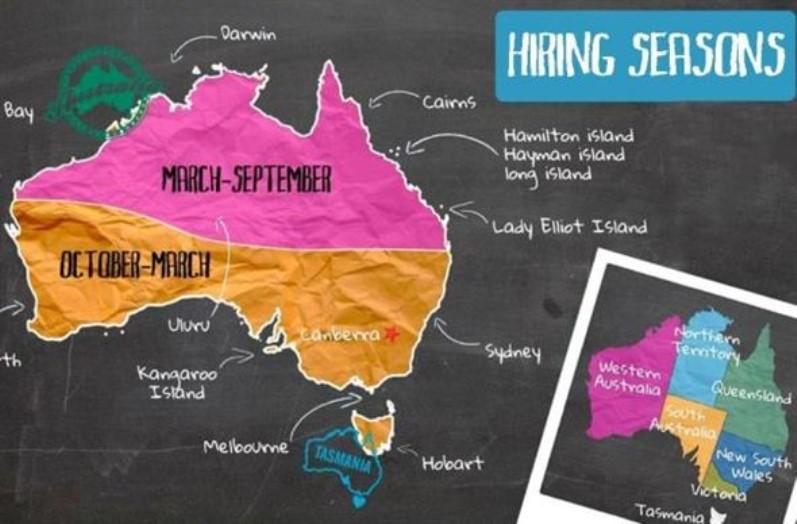 werken in Australië vacatures